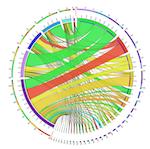 Informationsgehalt von globalen Ökosystemleistungs-Datenbanken und deren Eignung für Entscheidungsempfehlungen