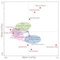 Wo und warum treten Landschaftskonflikte auf? Eine Analyse aus Sicht von Ökosystemleistungs-BündelWo und warum treten Landschaftskonflikte auf? Eine Analyse aus Sicht von Ökosystemleistungs-Bündel